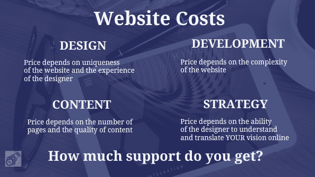 Law firm website design cost