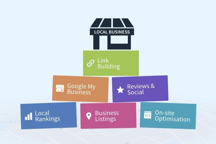 What is google local SEO Stucture?