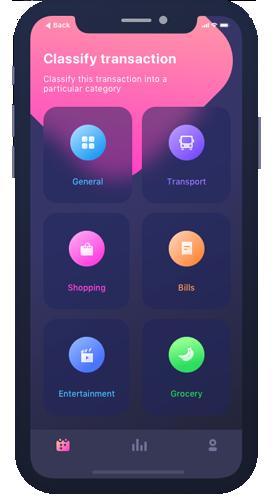Mobile App Markets We Focus On